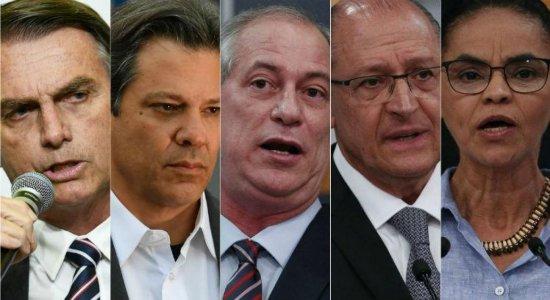 Datafolha: Bolsonaro tem 28% das intenções de voto; Haddad tem 22%