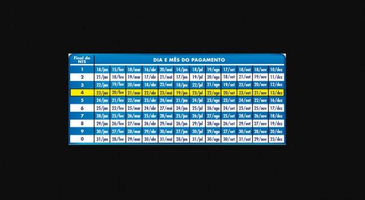 Calendario Final 2019.Bolsa Familia Calendario 2019 Com Datas De Saque E