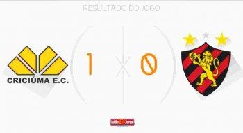 Esta foi a segunda derrota do Sport na Série B 2019