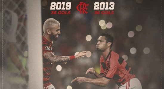 Brocador parabeniza Gabigol por atingir recorde de gols no Flamengo