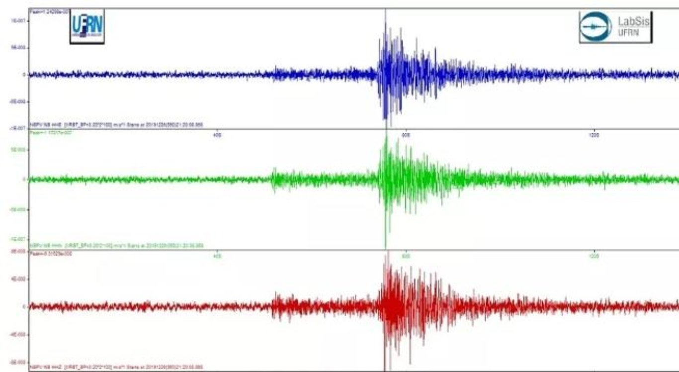 Nessa quinta-feira, foi registrado um tremor de terra em Santa Cruz