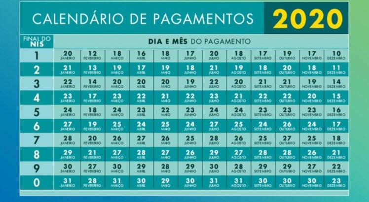 Calendário de pagamento do Bolsa Família 2020
