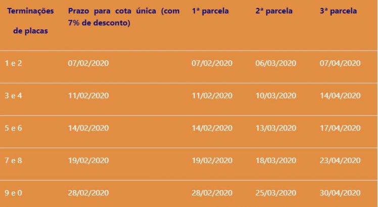 Calendário de pagamento do IPVA 2020