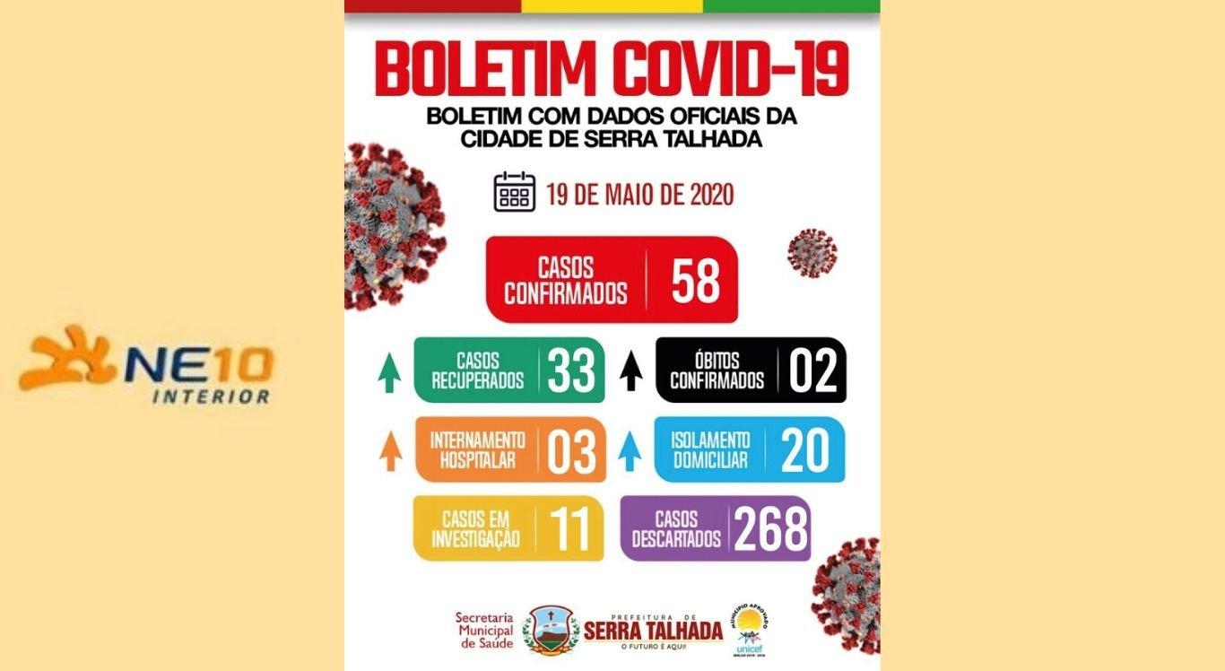 Boletim epidemiológico dessa terça-feira (19) em Serra Talhada