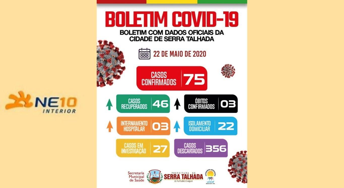 Boletim epidemiológico de sexta-feira (22) em Serra Talhada
