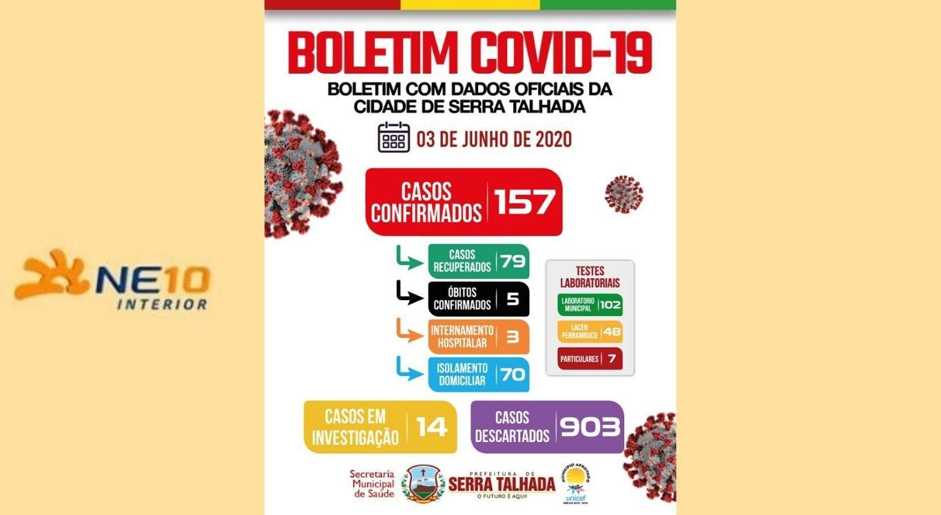 Boletim do coronavírus da Prefeitura de Serra Talhada