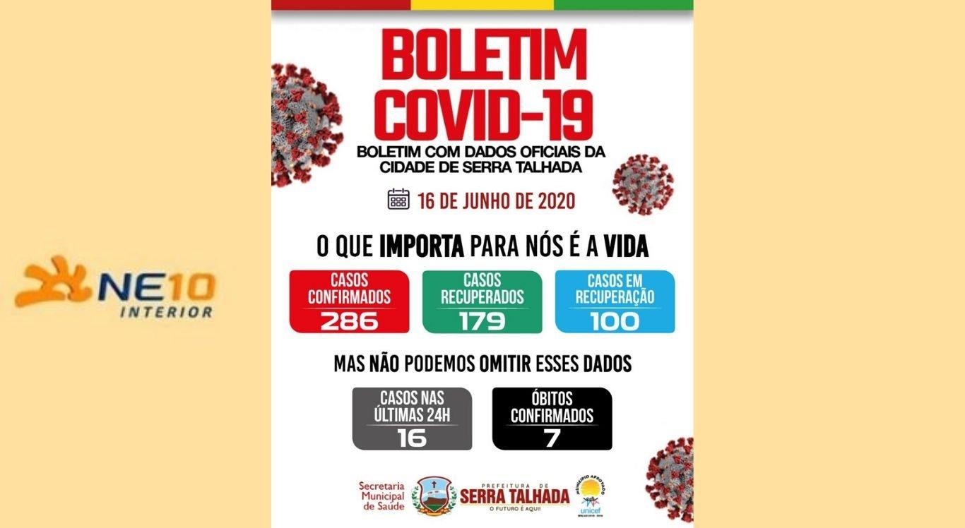 Boletim do coronavírus em Serra Talhada