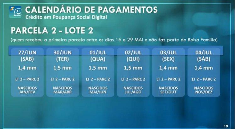 Calendário do crédito na poupança social digital da segunda parcela para o lote 2
