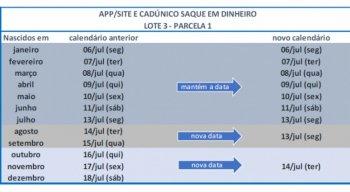 Novo calendário de saques para beneficiários do terceiro lote