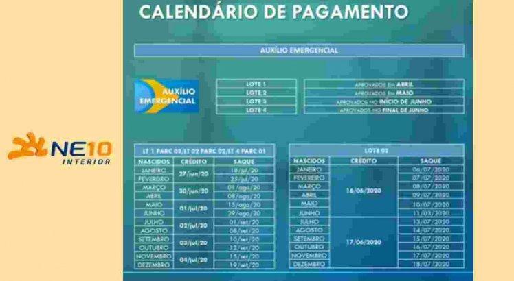 Calendário do Saque em Dinheiro do auxílio emergencial