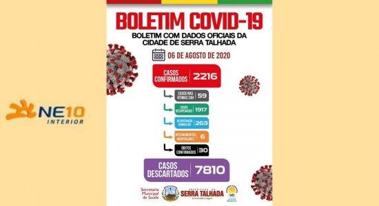 Serra Talhada tem 2.216 casos confirmados da covid-19