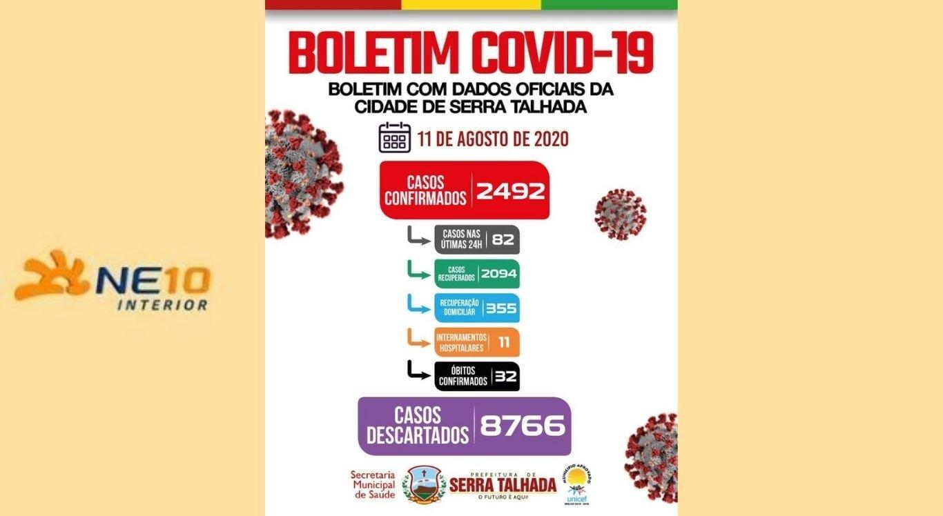 Confira o boletim da covid-19 da Prefeitura de Serra Talhada