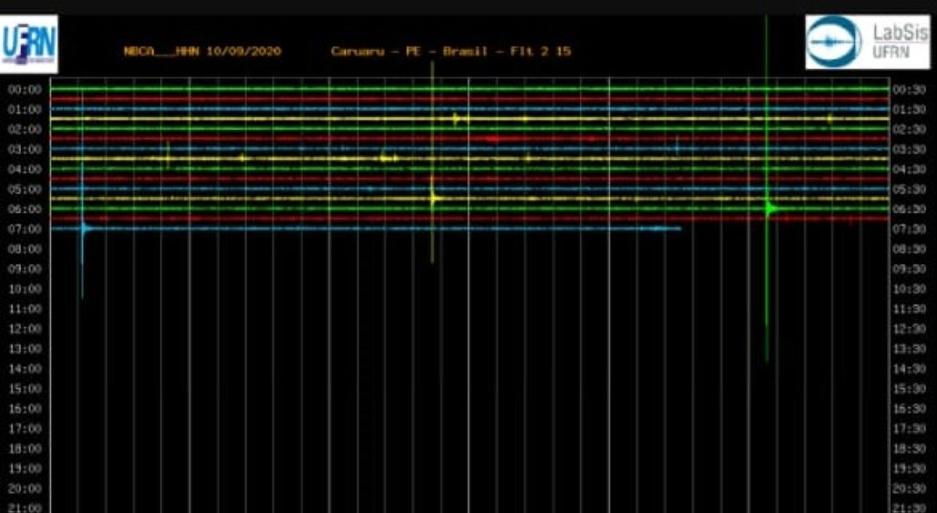 Mais tremores foram registrados