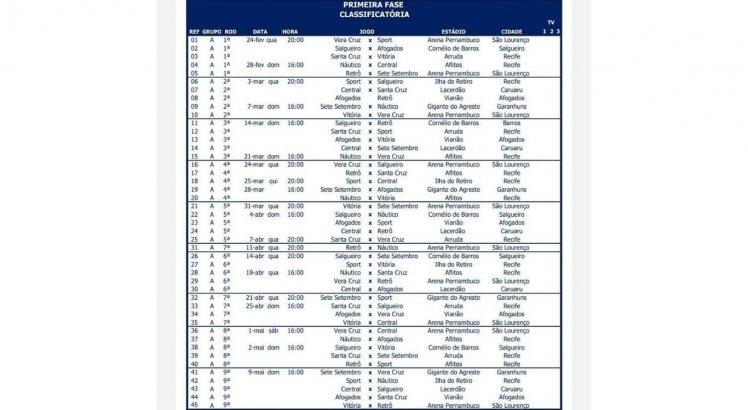 Tabela Campeonato Pernambucano 2021