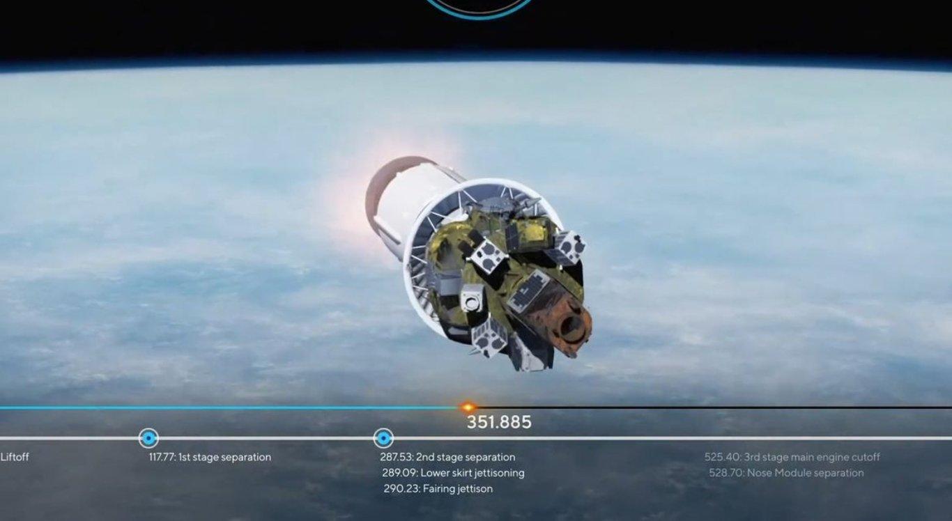 Roscosmos-GK Launch Services/Divulgação