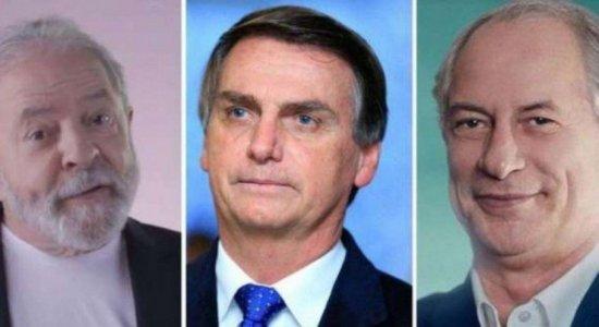 Lula, Ciro e Doria vencem Bolsonaro no segundo turno, diz Datafolha