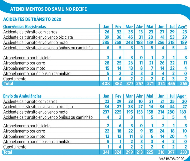 Thiago Lucas/ Artes JC