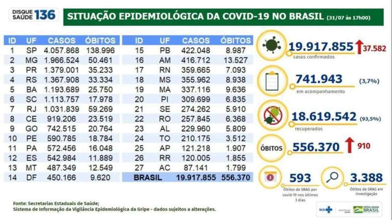 Divulgação/Ministério da Saúde