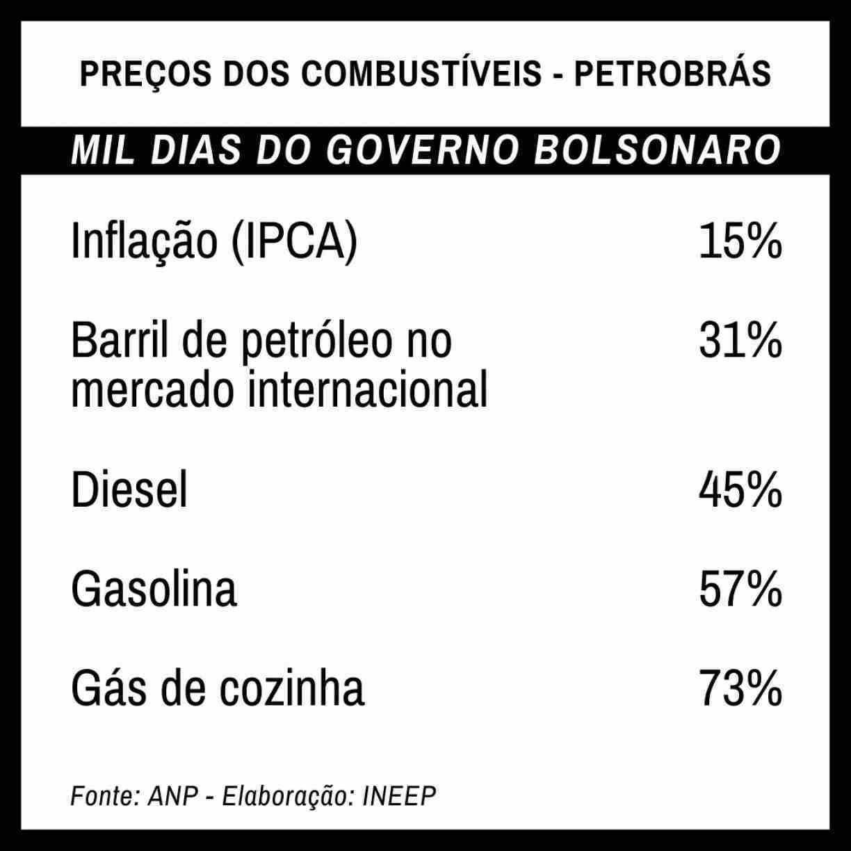 Dieese/Divulgação