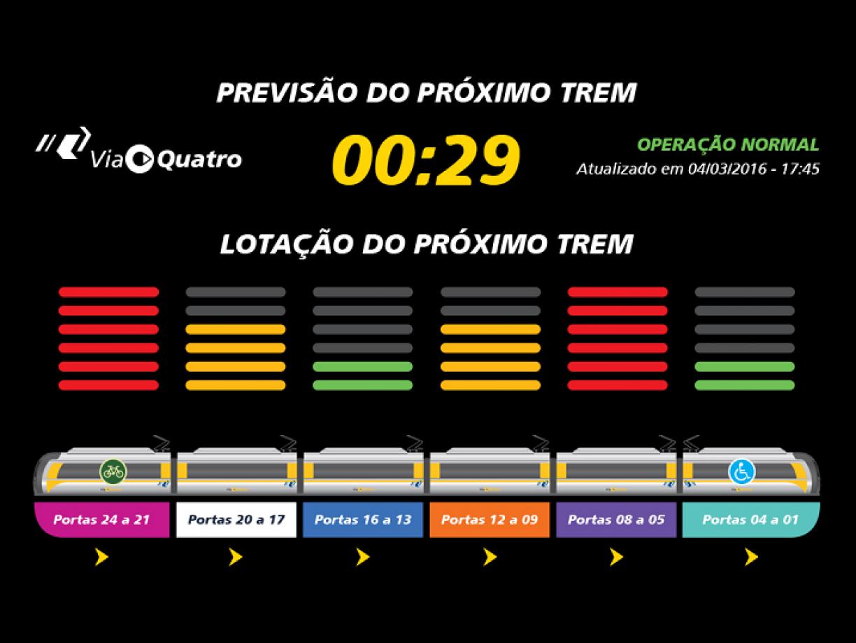 ViaQuatro/Divulgação