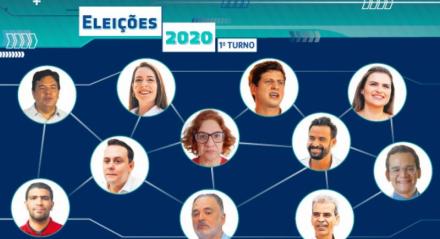 Candidatos à Prefeitura do Recife