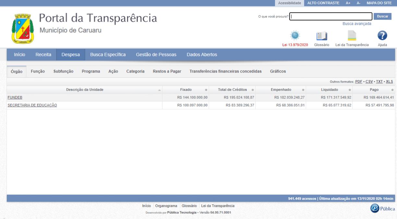 Portal da Transparência/Reprodução